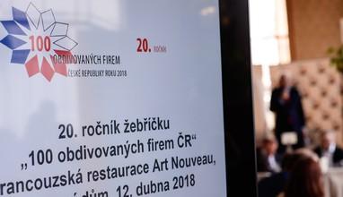 Vyhlášení 100 OBDIVOVANÝCH FIREM ČESKÉ REPUBLIKY